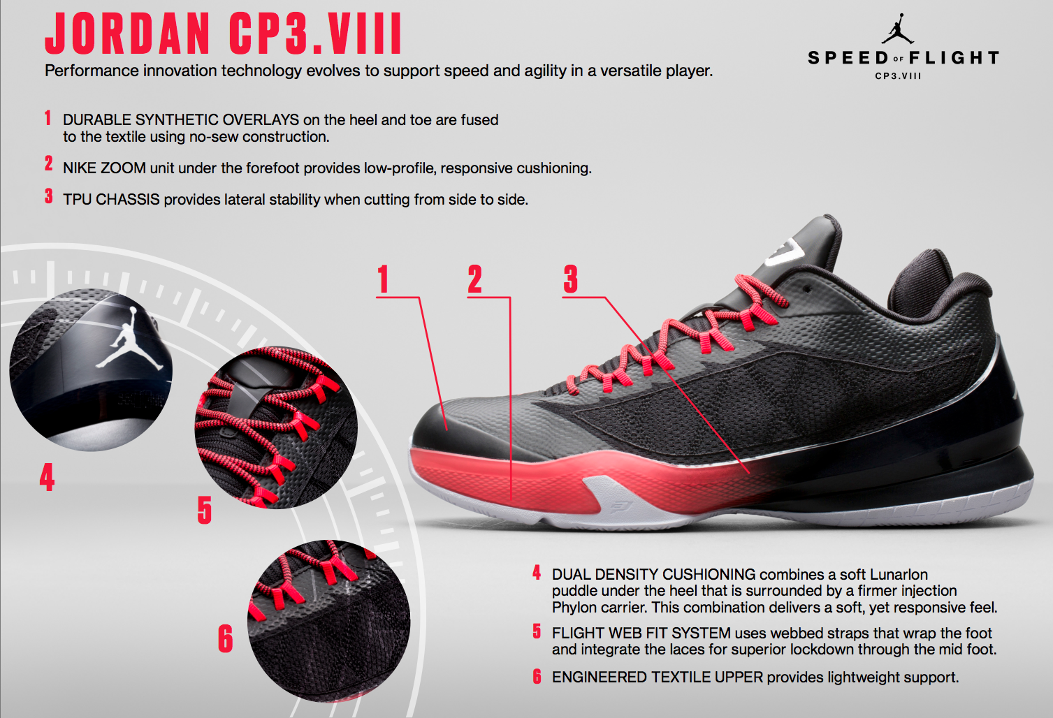 sneakers for cheap 240f1 a6f37 Jordan CP3.VIII Officially Revealed • KicksOnFire.com